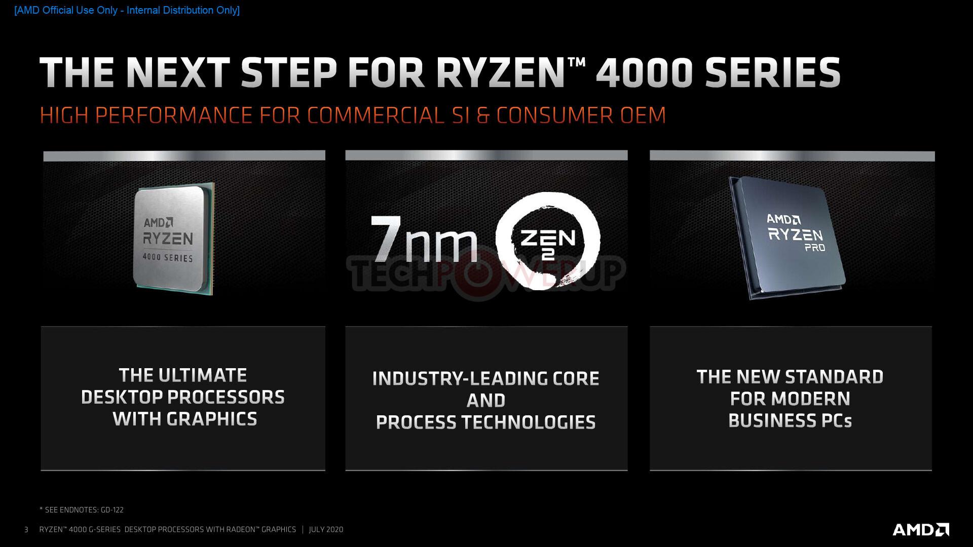 AMD Announces Renoir for Desktop: Ryzen 4000G, PRO 4000G, and ...