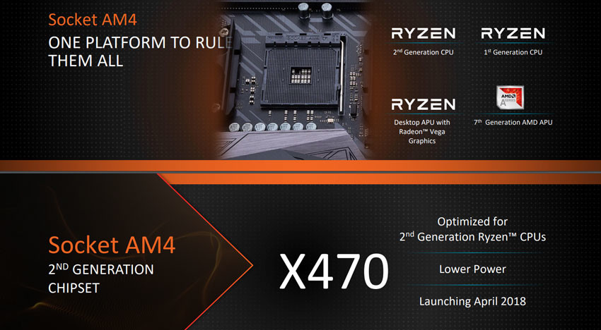 AMD ALL CHIPSETS POWER WINDOWS 7 DRIVERS DOWNLOAD