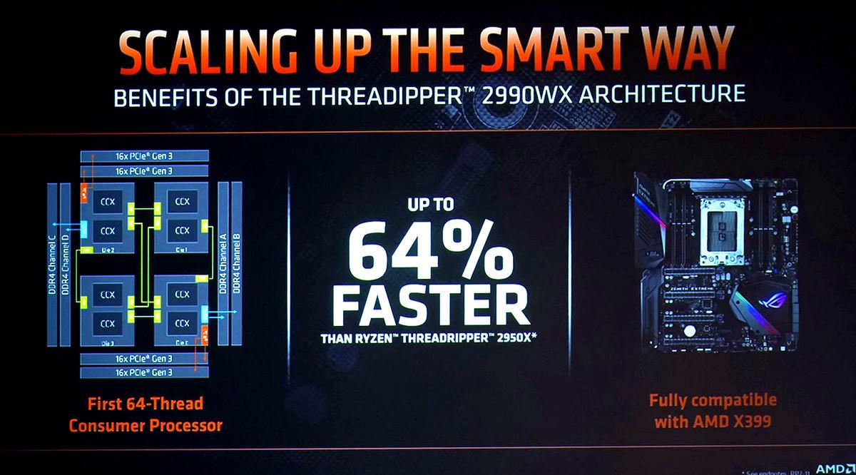 AMD 2nd Gen Ryzen Threadripper MCM Configuration Confirmed, More
