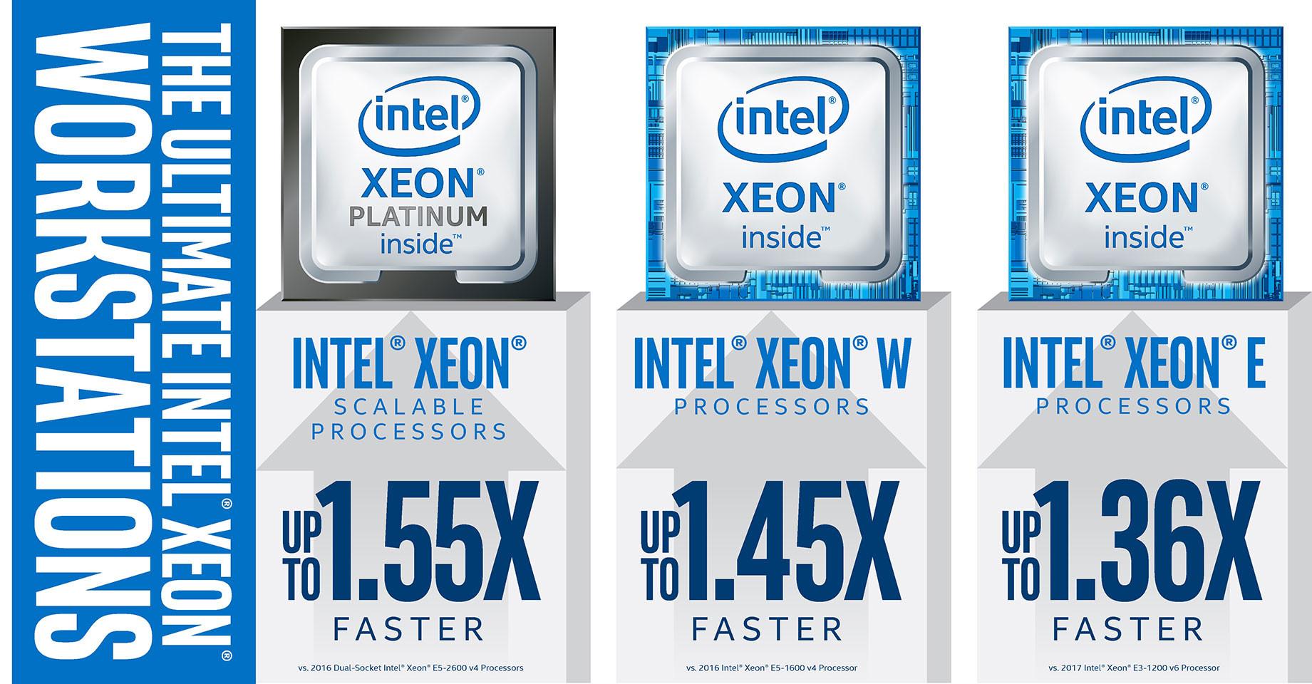 Intel Announces New Generation Xeon E Processor Family