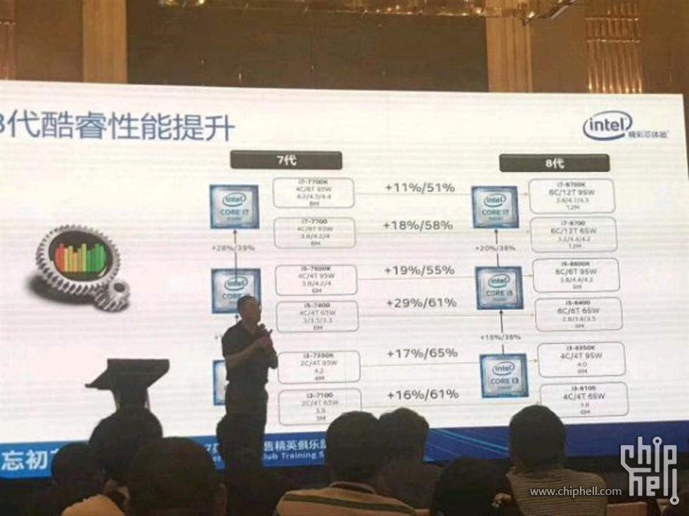 News Posts matching 'Core i3' | TechPowerUp
