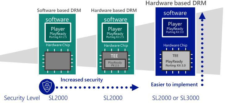 News Posts matching 'DRM'   TechPowerUp
