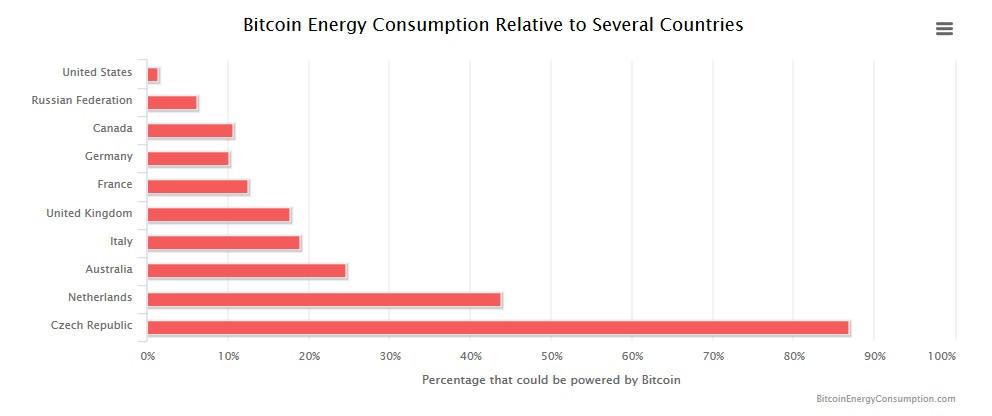 Bitcoins mining gpu acceleration nip vs titan betting sites