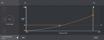 Οι GPU AMD RX 5700 XT φτάνουν τους 110 ° C 2