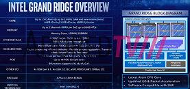 Intel Grand Ridge