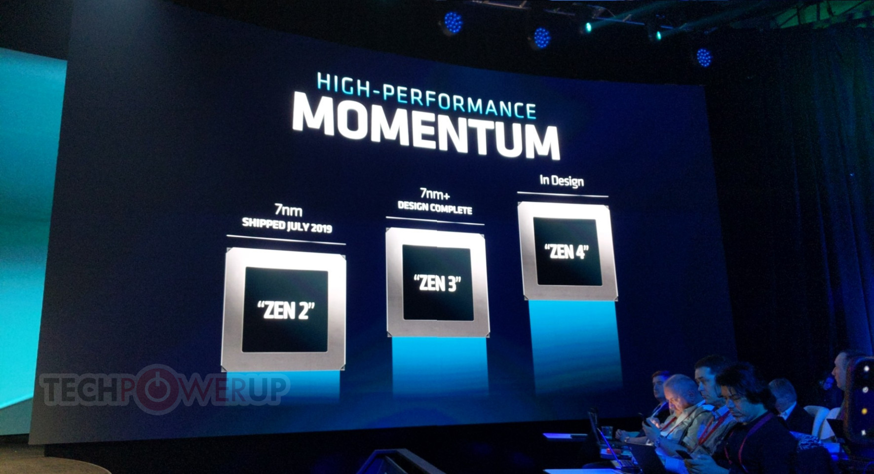 AMD Designing Zen 4 for 2021, Zen 3 Completes Design Phase, out in