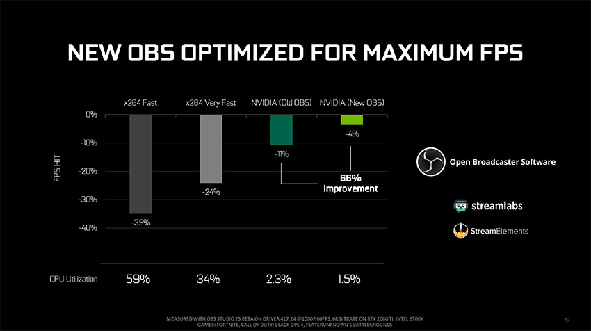 NVIDIA Partners with OBS for GeForce Optimization and RTX