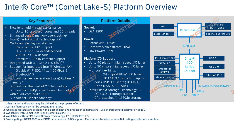 News Posts matching 'Intel' | TechPowerUp