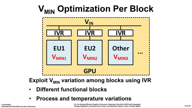 Intel Unveils Discrete GPU Prototype Development | TechPowerUp Forums