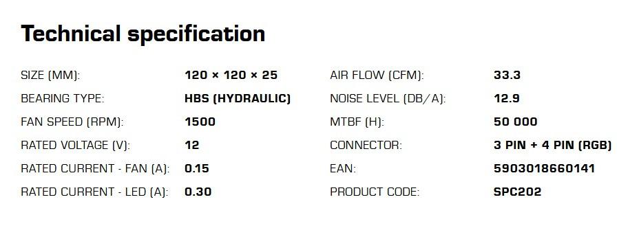 SilentiumPC Introduces The Sigma Pro Corona RGB 120 Kit