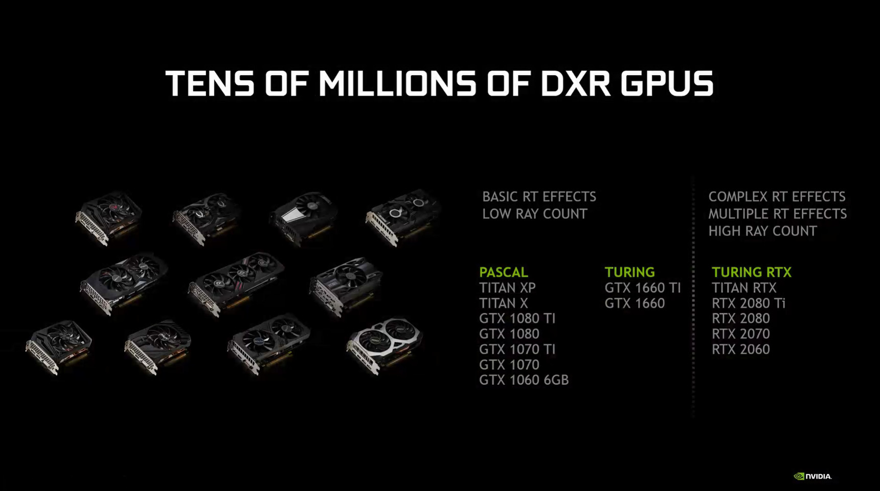 NVIDIA to Enable DXR Ray Tracing on GTX (10- and 16-series