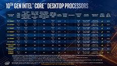 10th Gen Intel Core Desktop Comet Lake Lineup