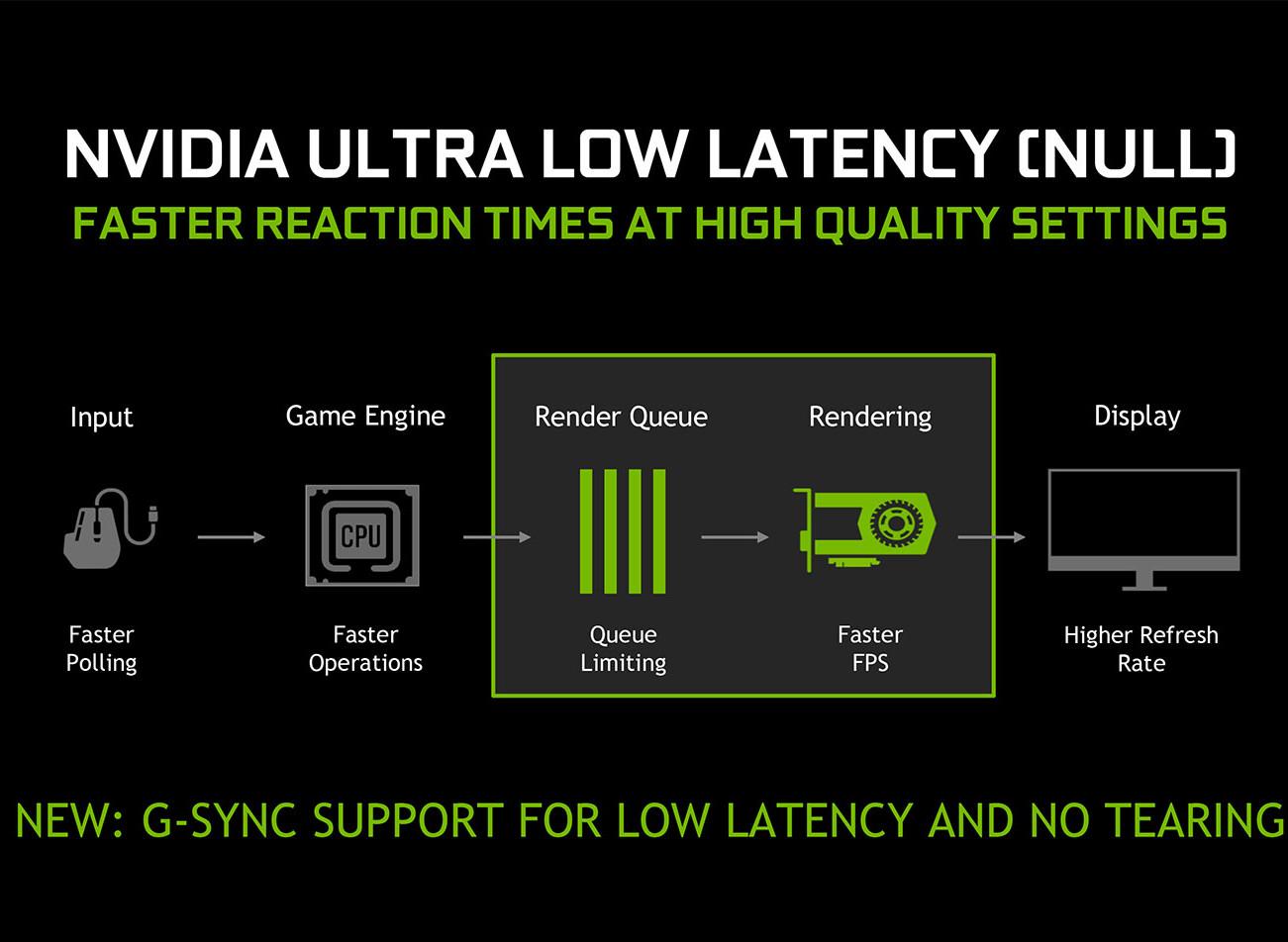 Nvidia image sharpening