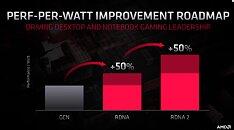 AMD RDNA2 Efficiency Roadmap