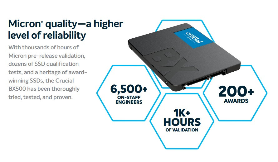 Crucial Announces New BX500 Series of Entry Level SSDs