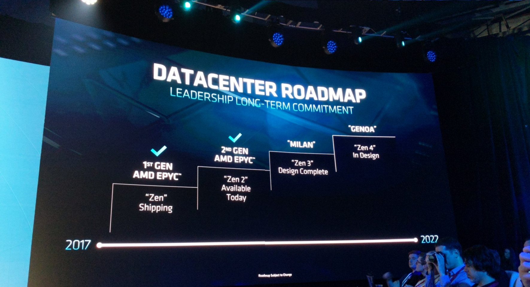 AMD Zen2 based EPYC trounces Intel: double perf for half a