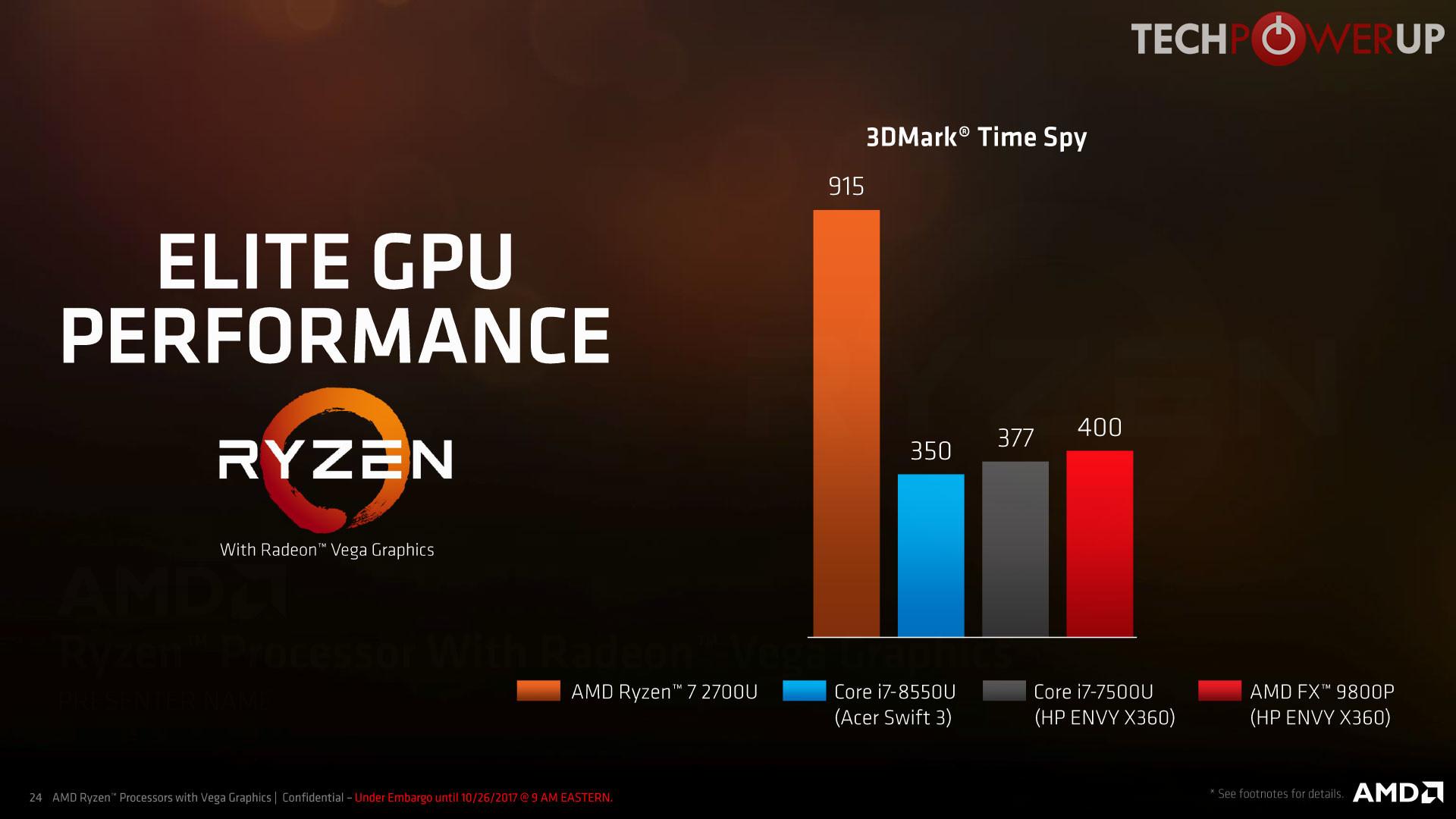 AMD Introduces New Ryzen Mobile Processors | TechPowerUp