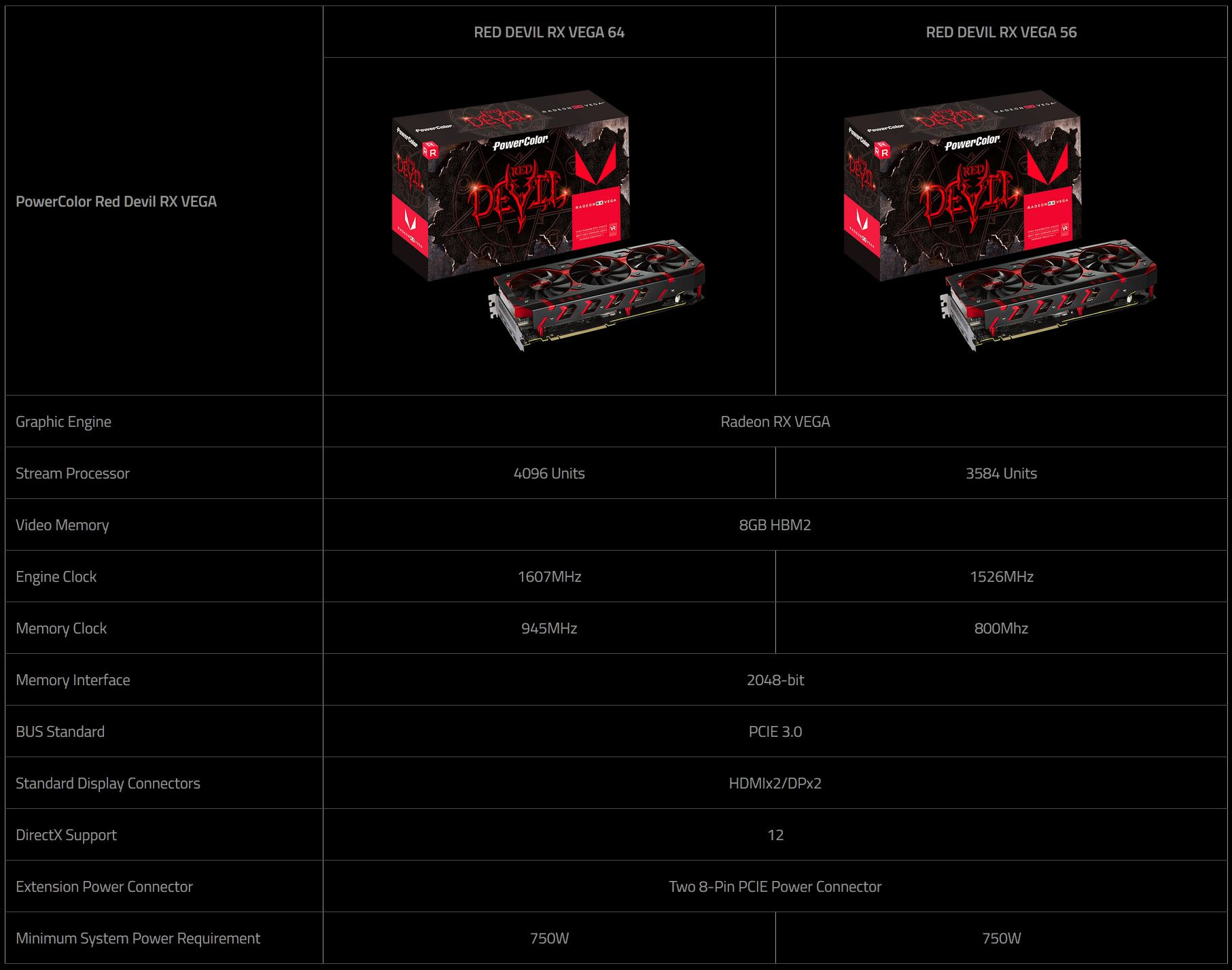 Powercolor Officially Launches Radeon Rx Vega Red Devil Series Techpowerup