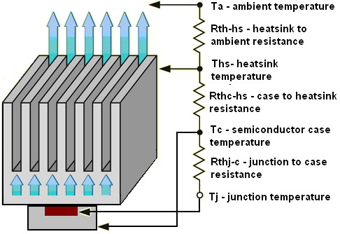 Customized research paper thermal conductivity