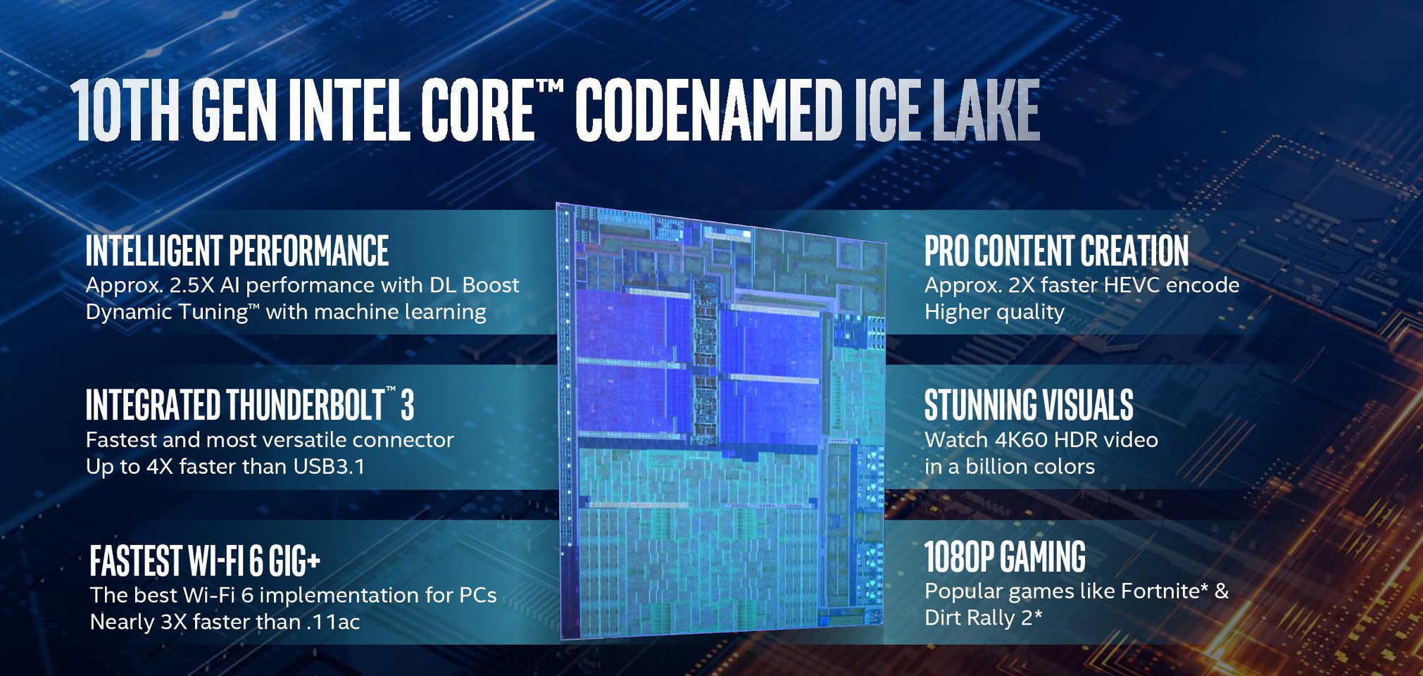 Intel Starts Shipping 10 nm Ice Lake CPUs to OEMs | TechPowerUp