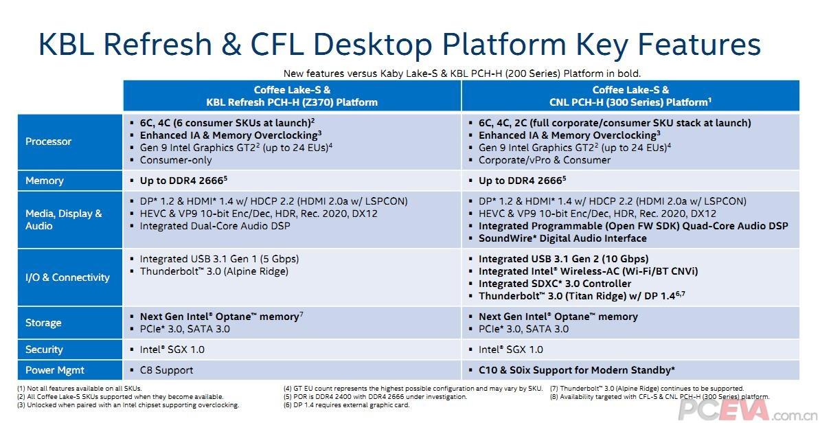 News Posts matching 'Bluetooth 5 0' | TechPowerUp