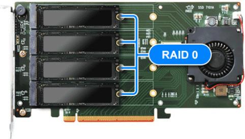 HighPoint Releases Bootable Quad M 2 NVMe RAID Card: the