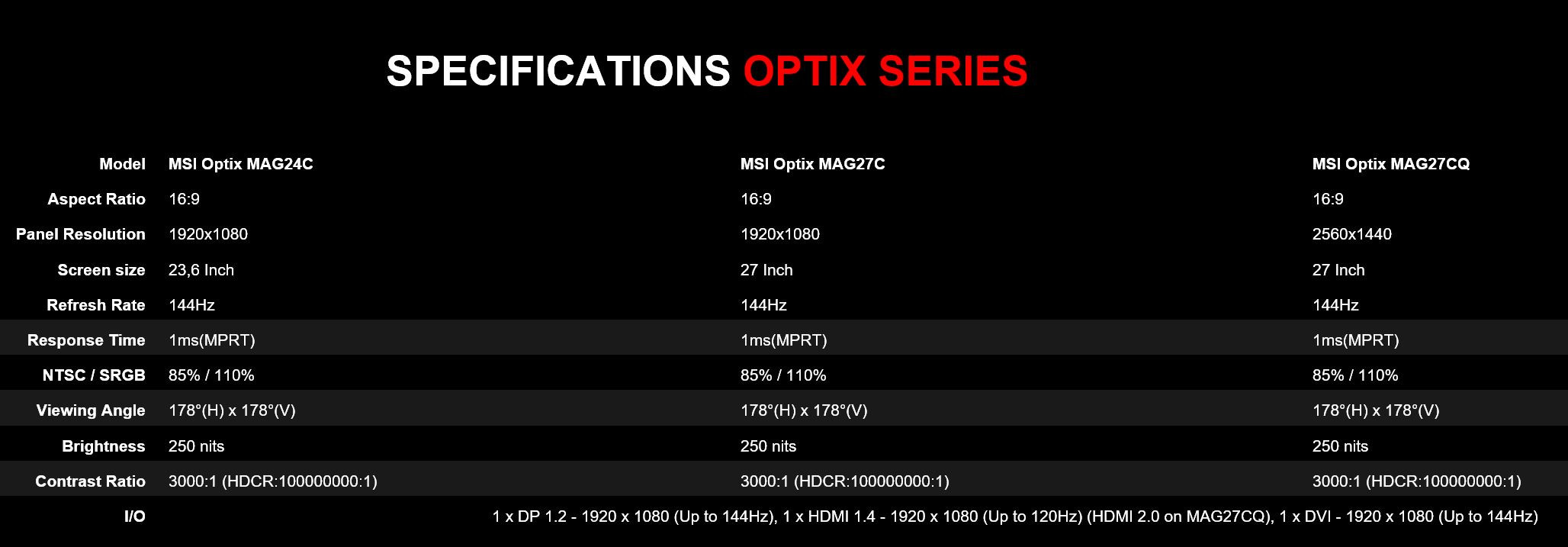 MSI Launches Optix Mag Series Gaming Monitors | TechPowerUp