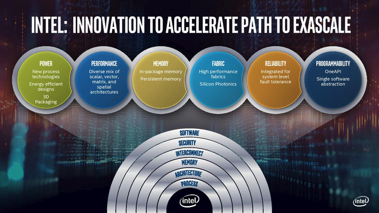 Without Silicon, Intel Scores First Exascale Computer Design