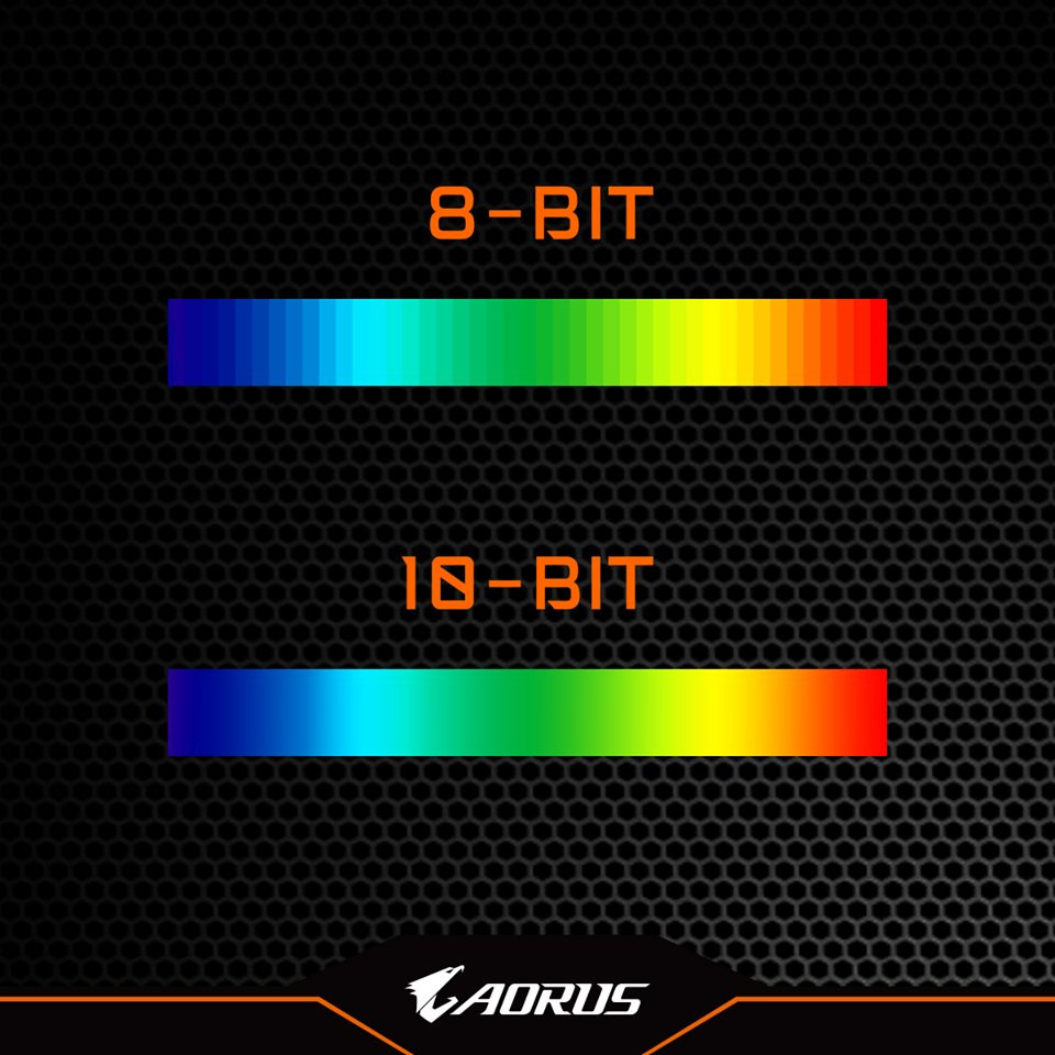 GIGABYTE AORUS to Introduce 10-bit, 144 Hz IPS FreeSync