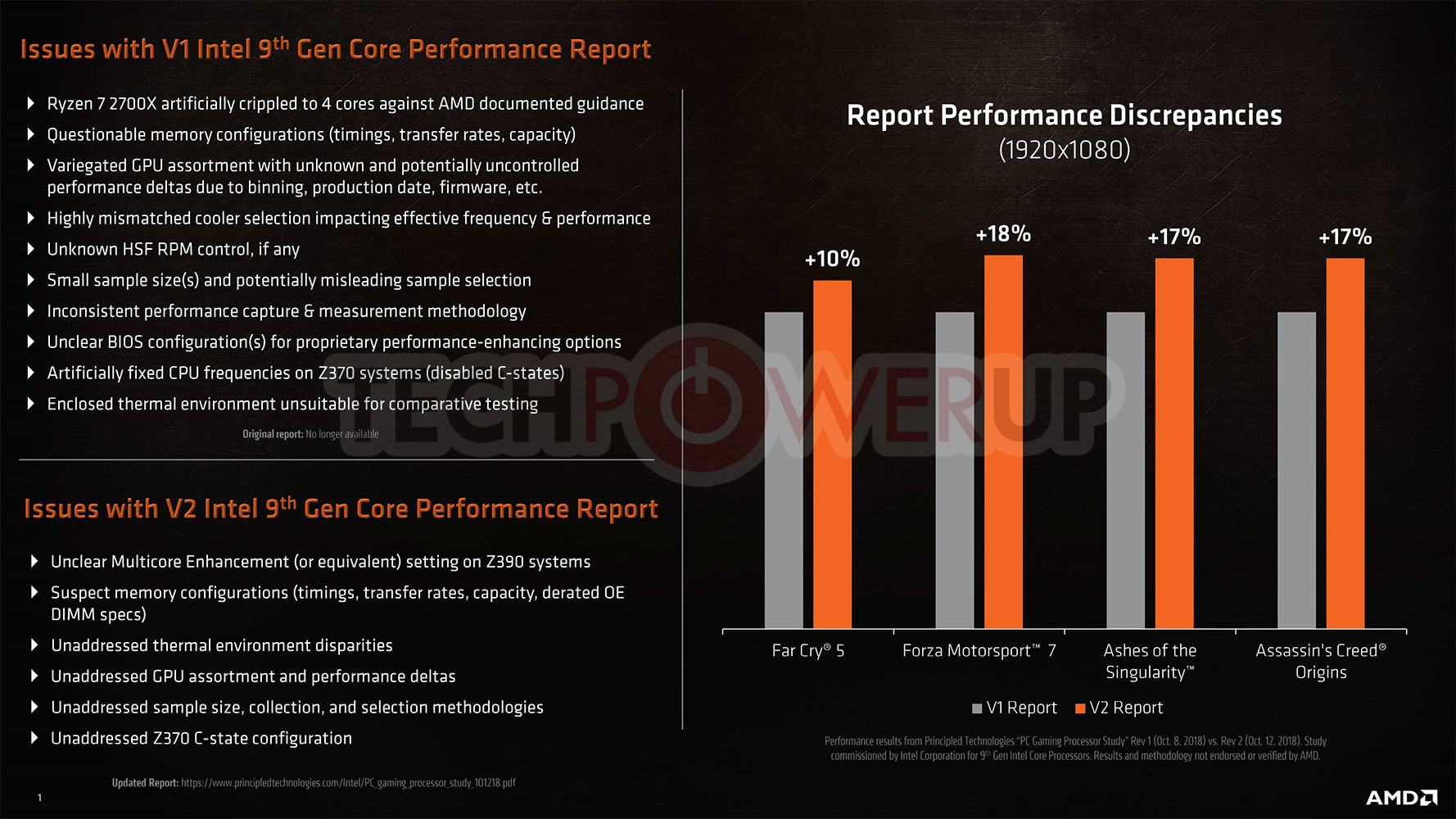 AMD Expresses its Displeasure Over Intel's PT Benchmarks for