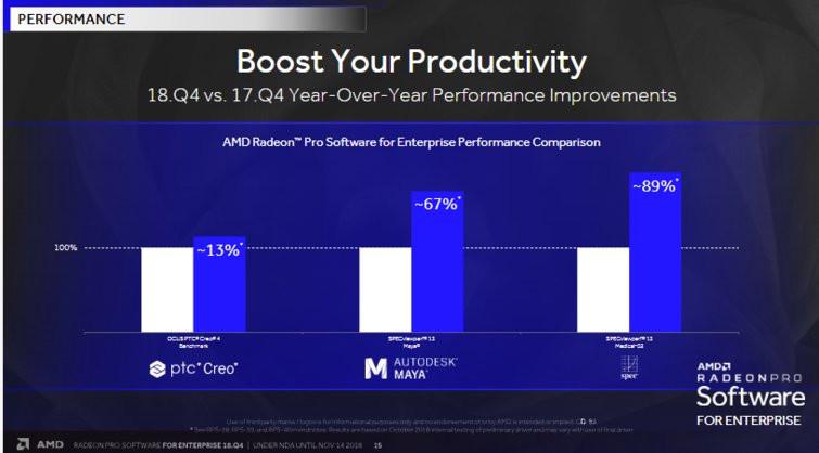 News Posts matching 'Software' | TechPowerUp
