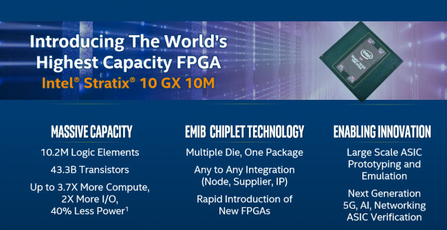 News Posts matching 'FPGA' | TechPowerUp
