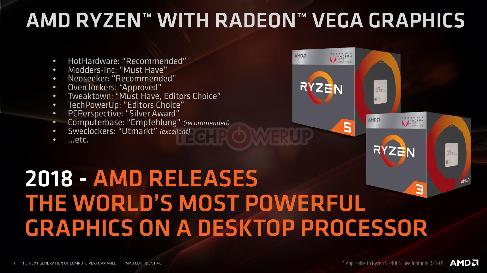 AMD E3 2019 Tech Day: All Slide Decks (Ryzen 3000