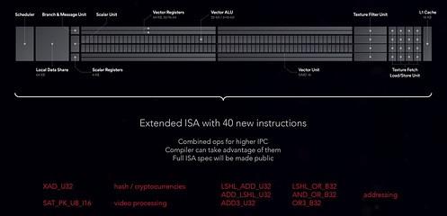 Zcash Maximum Supply Overclocking Specs For Vega 56 For Monero