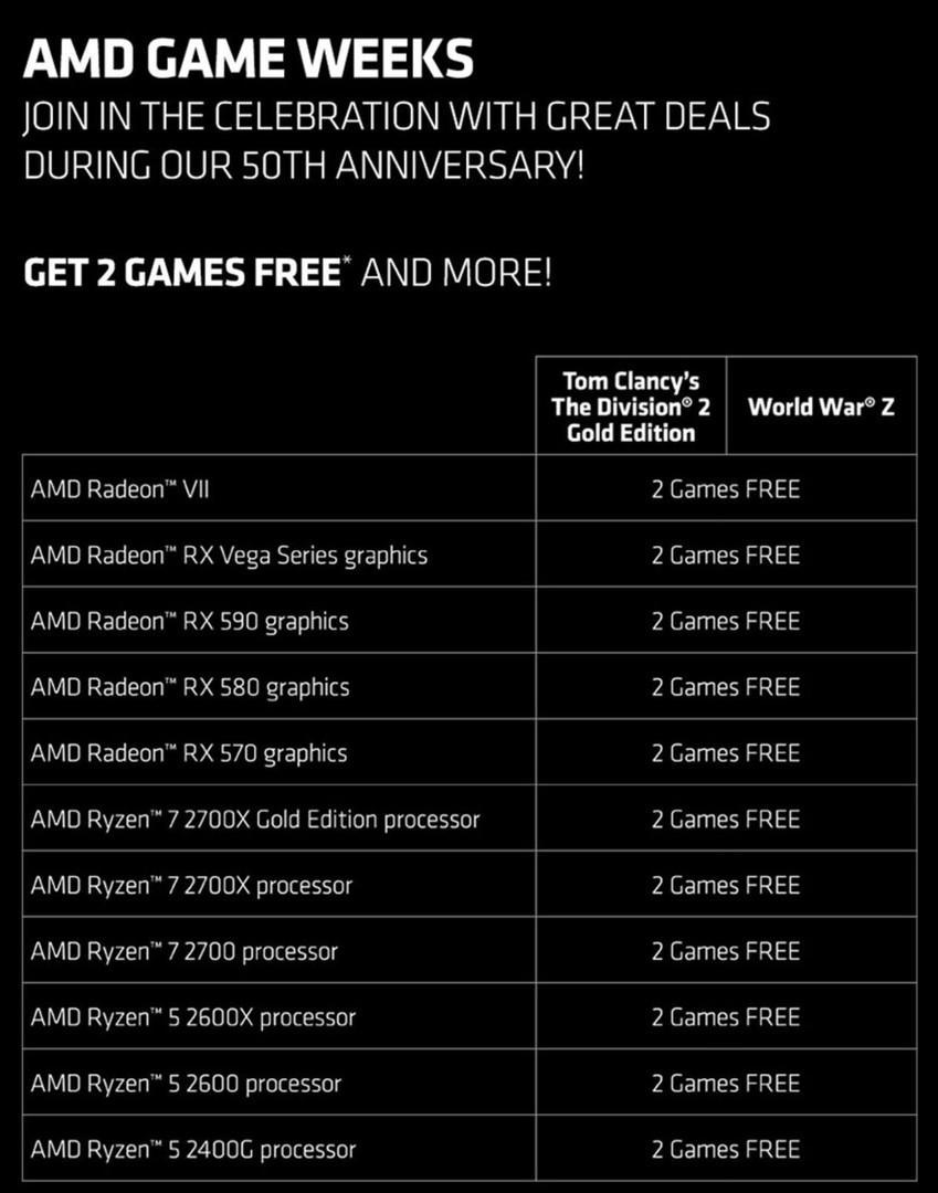 AMD Ryzen 7 2700X 50th Anniversary Edition (Gold Edition) Isn't Just