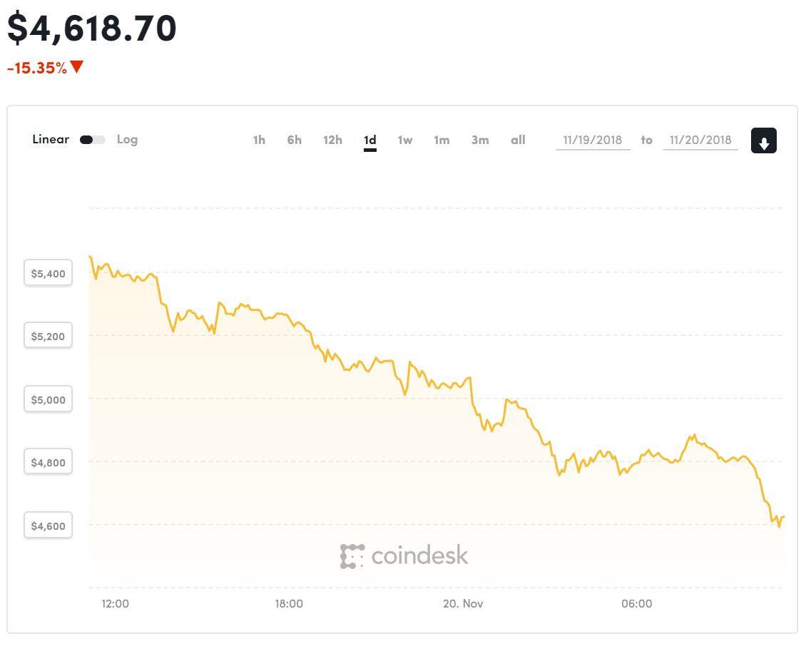 News Posts matching 'Vega' | TechPowerUp