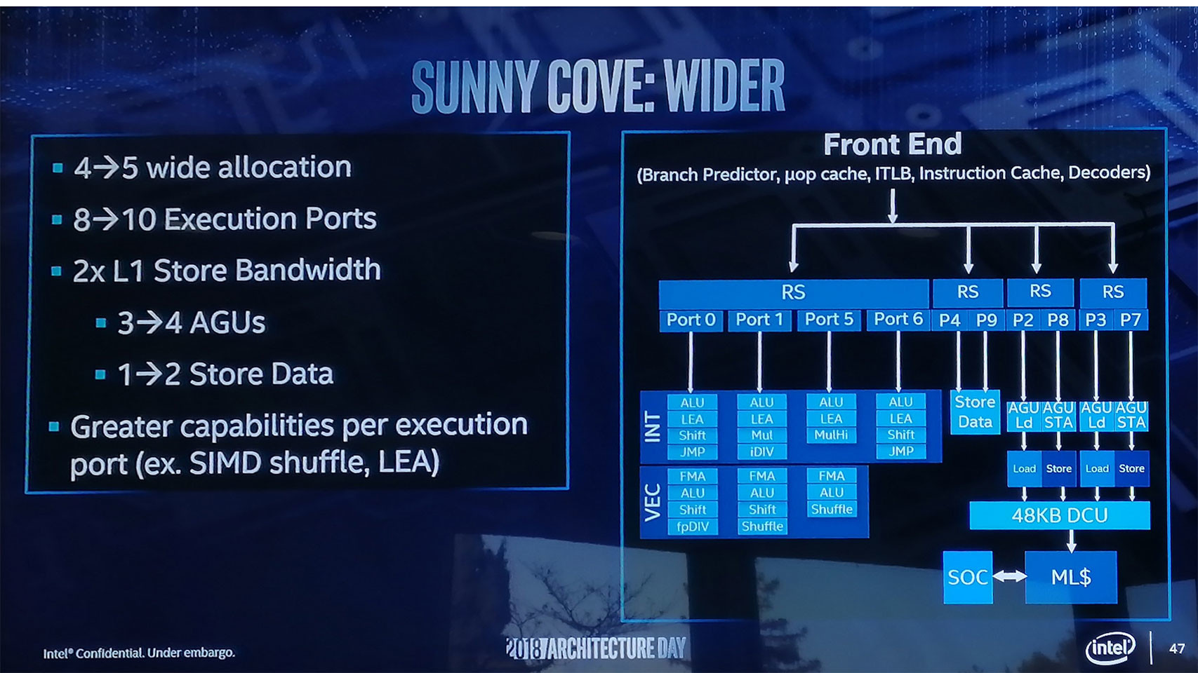 Intel Unveils a Clean-slate CPU Core Architecture Codenamed
