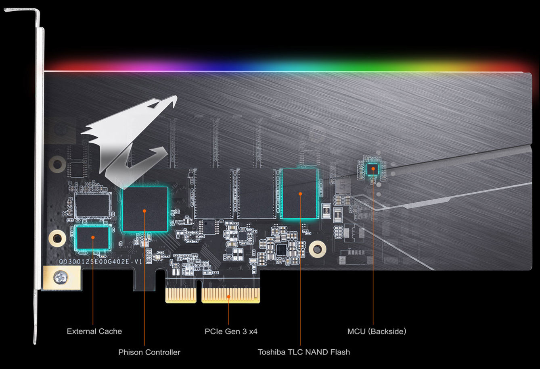 GIGABYTE Rolls Out AORUS RGB AIC NVMe SSD | TechPowerUp