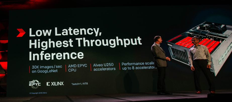 AMD and Xilinx Announce a New World Record for AI Inference