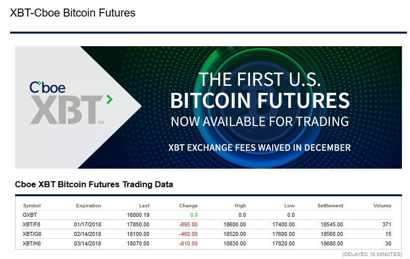 Bitcoin futures contracts reddit : Bus tokens philadelphia 76ers
