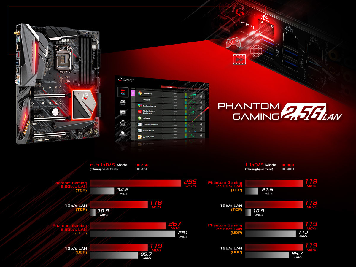 ASRock Launches The Outstanding Intel Z390 Motherboards with