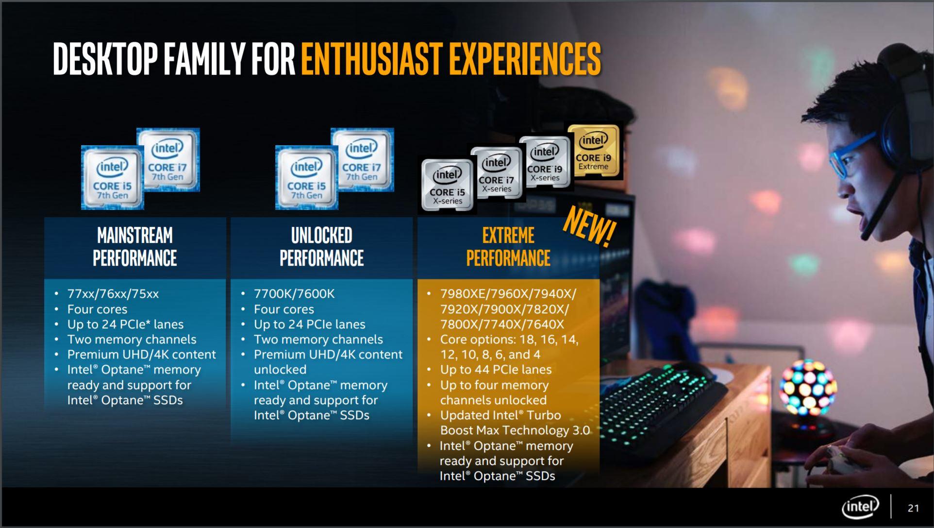Intel Unveils Full Intel Core X-series Processor Family