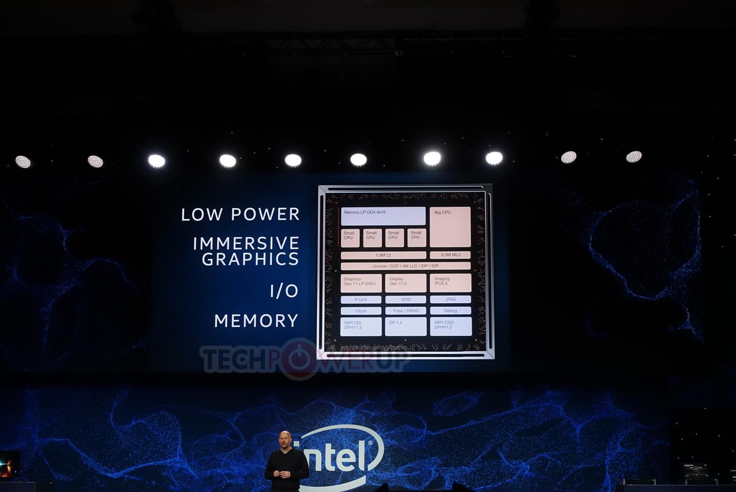 News Posts matching 'DRAM'   TechPowerUp