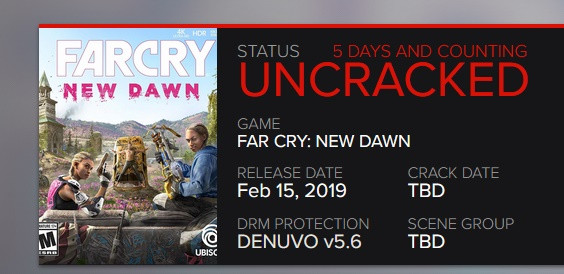 Denuvo 5 6, Used in Both Metro Exodus and Far Cry New Dawn, Cracked