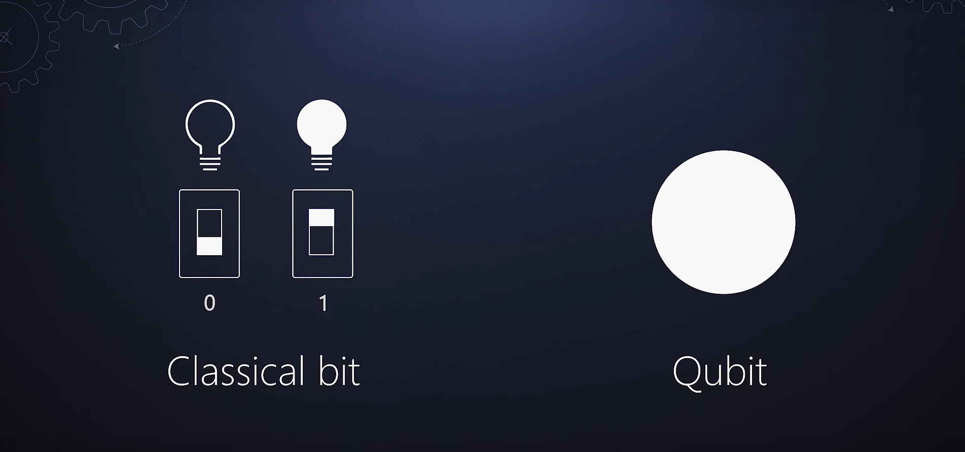 The Future is Quantum: Microsoft Releases Free Preview of Q