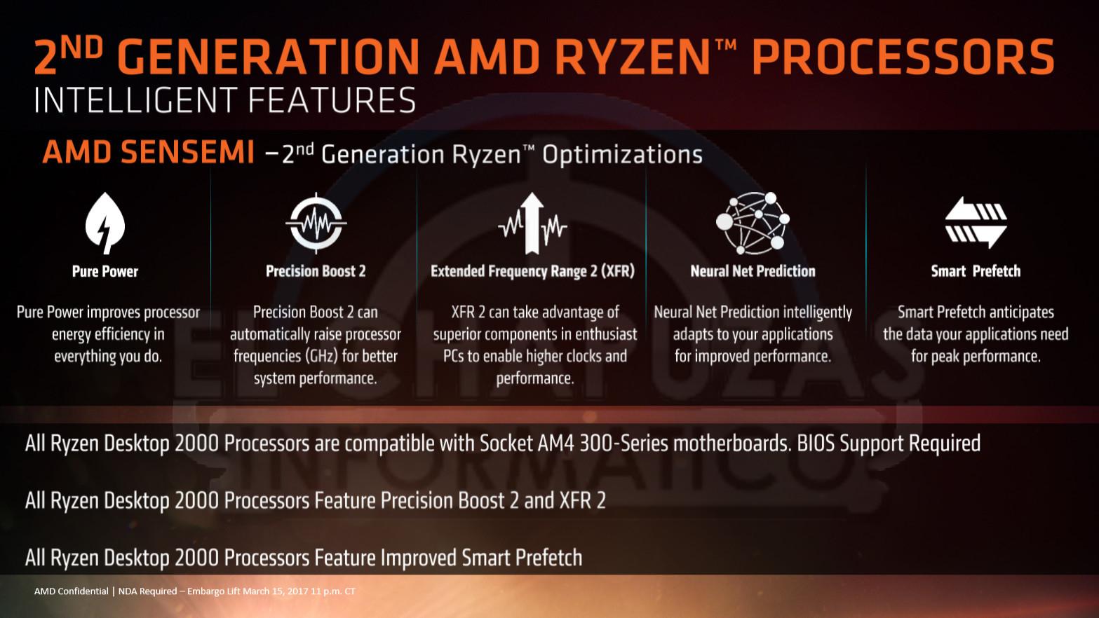 News Posts matching 'AMD' | TechPowerUp