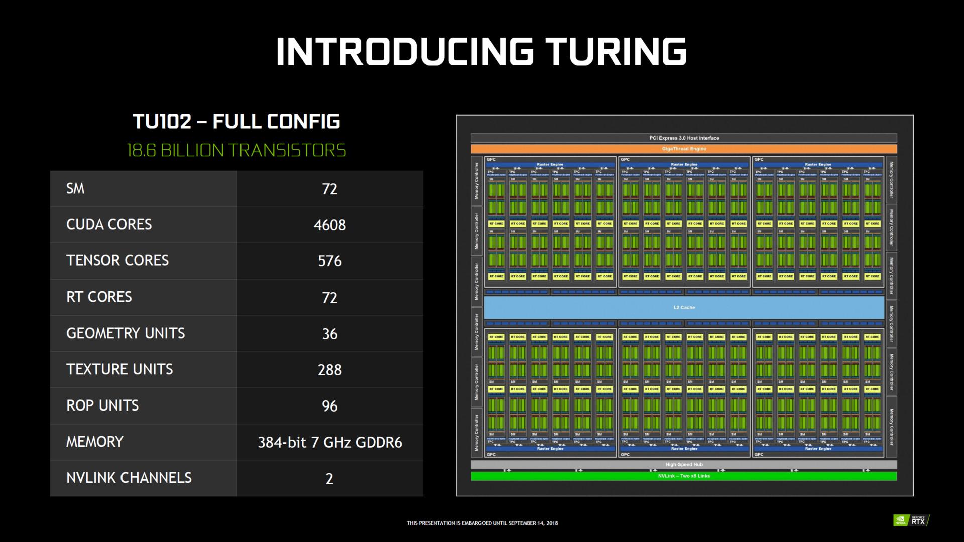 Descubren las especificaciones de la GeForce RTX 2080 Ti Super, siendo como una Titan RTX