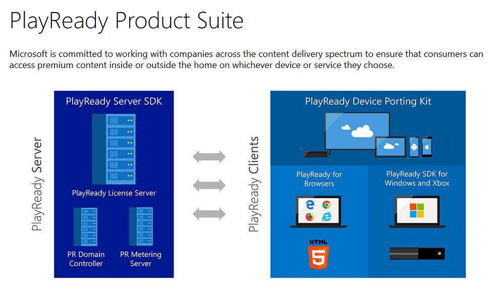 News Posts matching 'Microsoft' | TechPowerUp