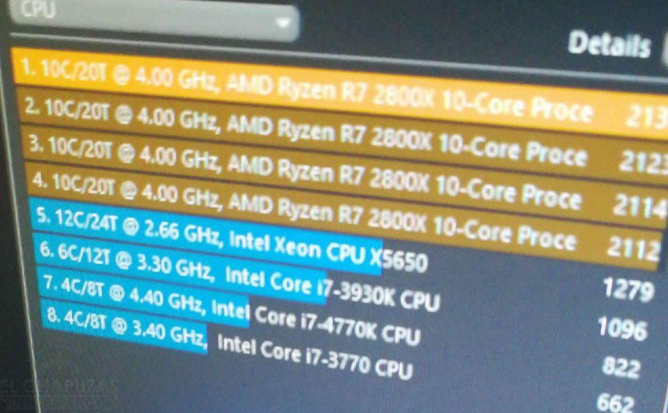 AMD Readying a 10-core AM4 Processor to Thwart Core i9-9900K