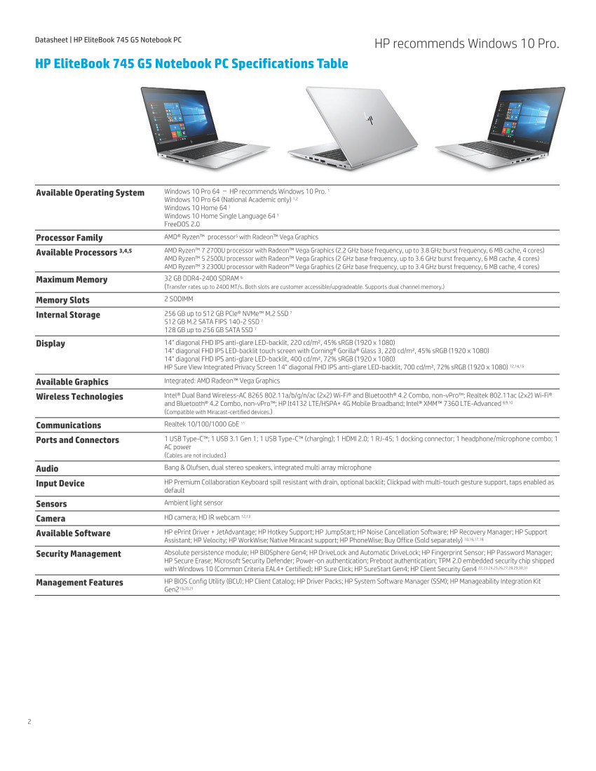 HP Announces New EliteBook 705 Series and HP ProBook 645 G4